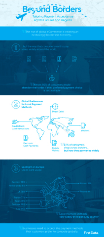 local payments infographic5